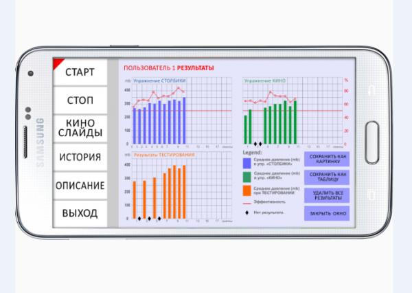 Отображение результатов тренировок на экране.
